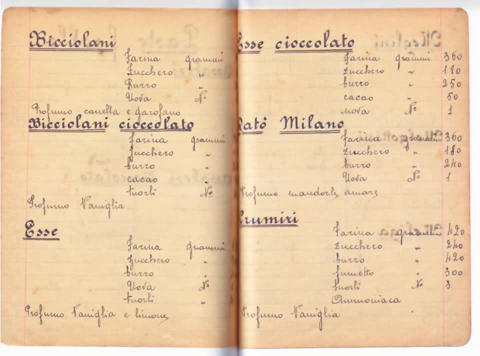 Il segreto del mucroncino storia e ricette di pasticceria - Libretto sanitario per lavoro cucina ...