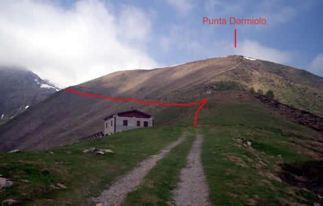 Punta Dormiolo